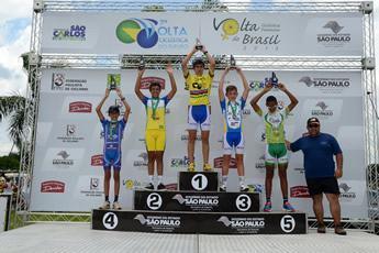 Neste ano, a categoria juvenil tem como destaques os atletas Igor Teodoro Molina, que vai em busca do bi-campeonato. (Foto: Divulgação/CCSJC)