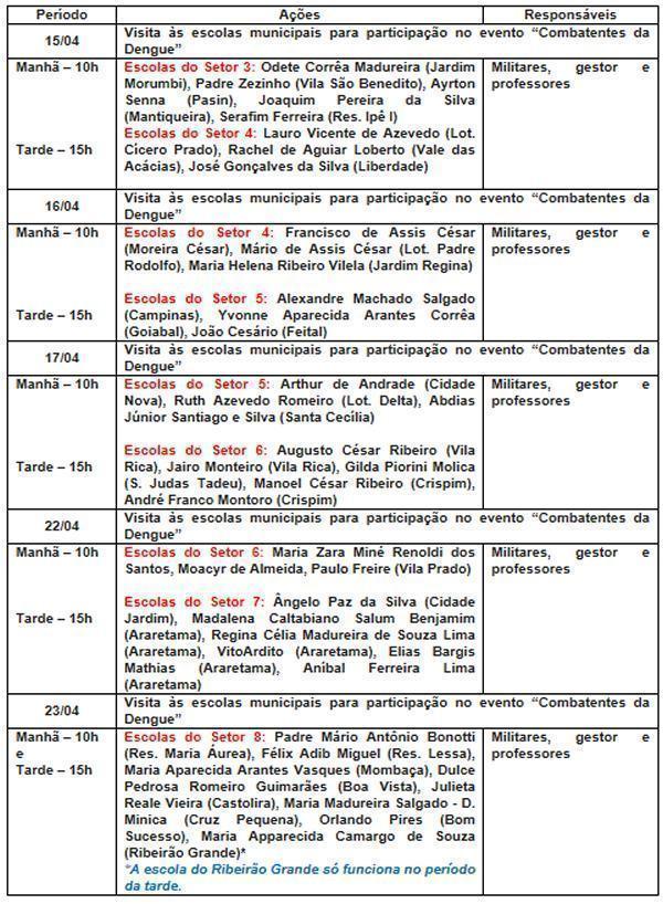 programa-dengue-oinda