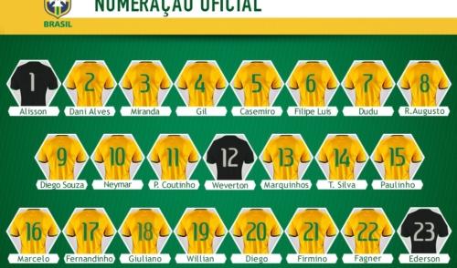Seleção joga nesta quinta contra o Uruguai com numeração definida